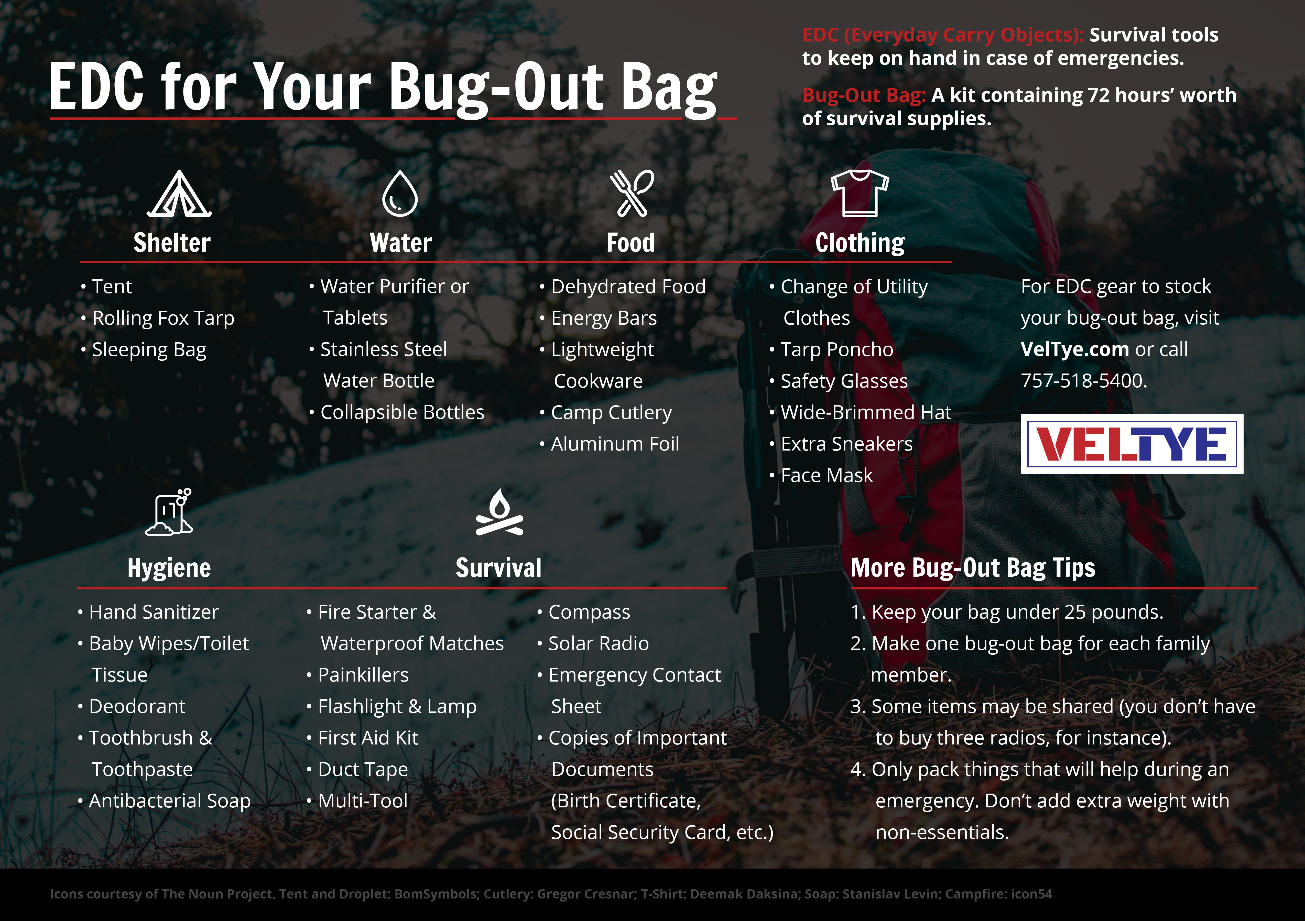 (Vel Tye) EDC Essentials for Your Bug-Out Bag Q3 2018 Infographic APPROVED
